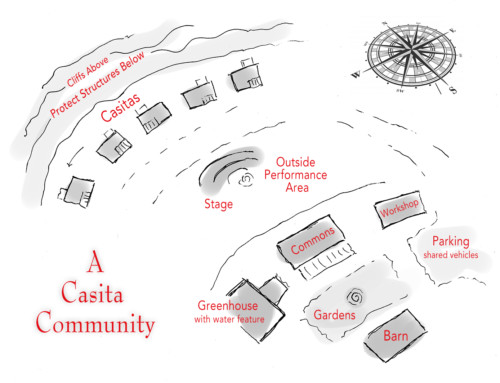 The Casita Community – a holistic vision